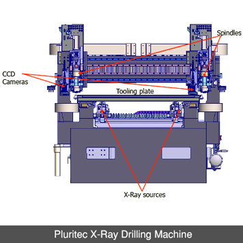 pluritec capabilities